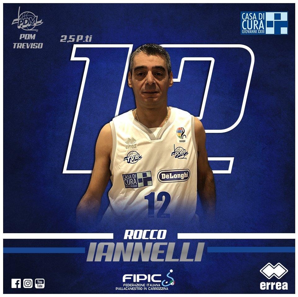 Rocco Iannelli